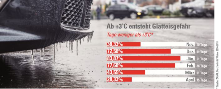 Saisonrückblick 2017/2018